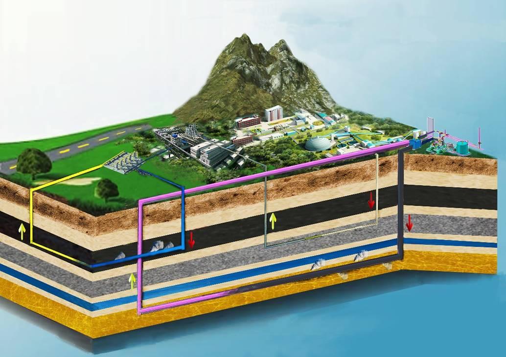 矿业人|第二届原位改性采矿国际研讨会暨第七届非常规地质力学国际研讨会3号通知